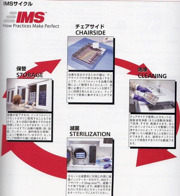 IMS2.jpg